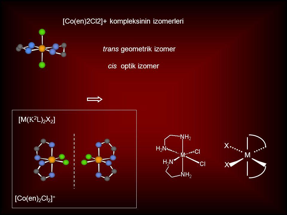 [Co(en)2Cl2]+ kompleksinin izomerleri
